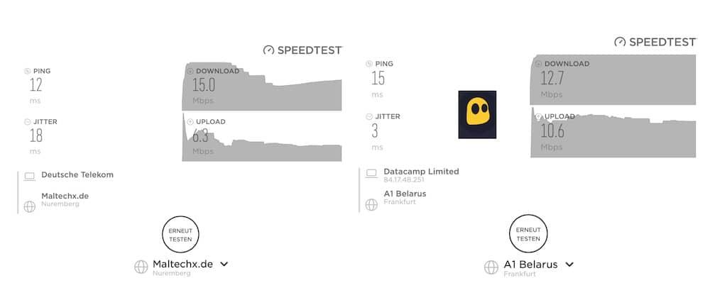 Geschwindigkeit Vergleich mit und ohne CyberGhost