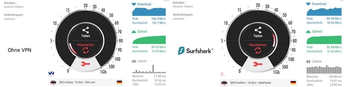 Speed Vergleich mit und ohne Surfshark VPN