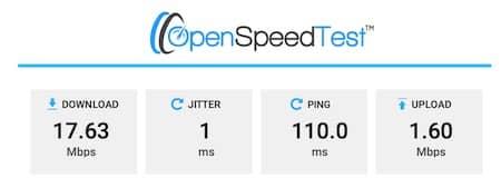 CyberGhost USA Speed Test