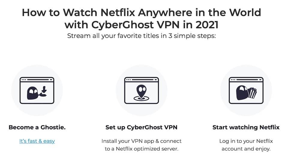 Netflix Cyberghost - So geht es